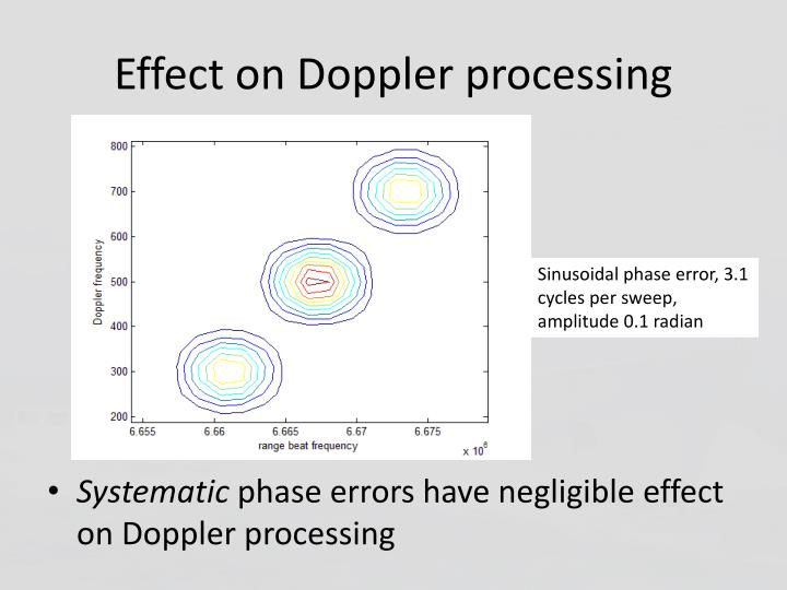 Effect on Doppler processing