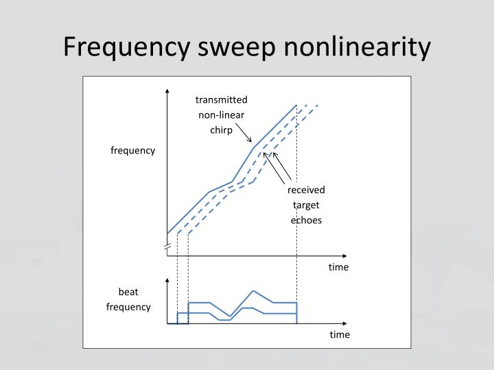 Frequency sweep nonlinearity