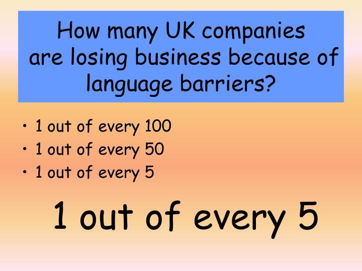 How many UK companies