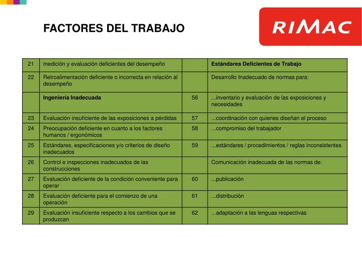 FACTORES DEL TRABAJO