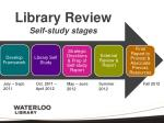 library review self study stages