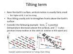 tilting term
