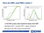 how do cdfs and pdfs relate