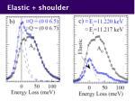 elastic shoulder