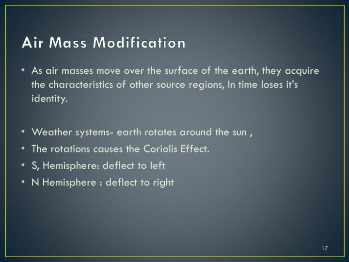 Air Mass Modification