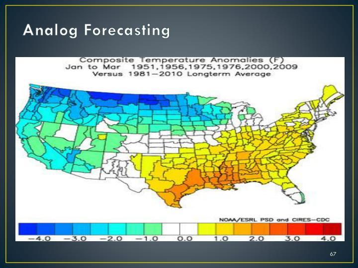 Analog Forecasting