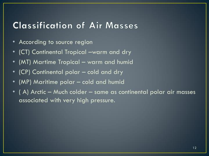Classification of Air Masses