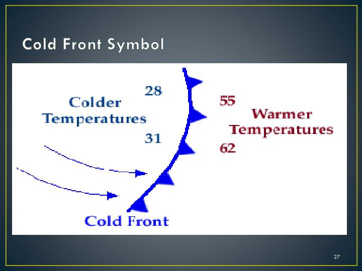Cold Front Symbol