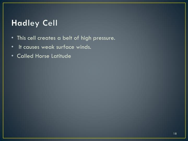 Hadley Cell