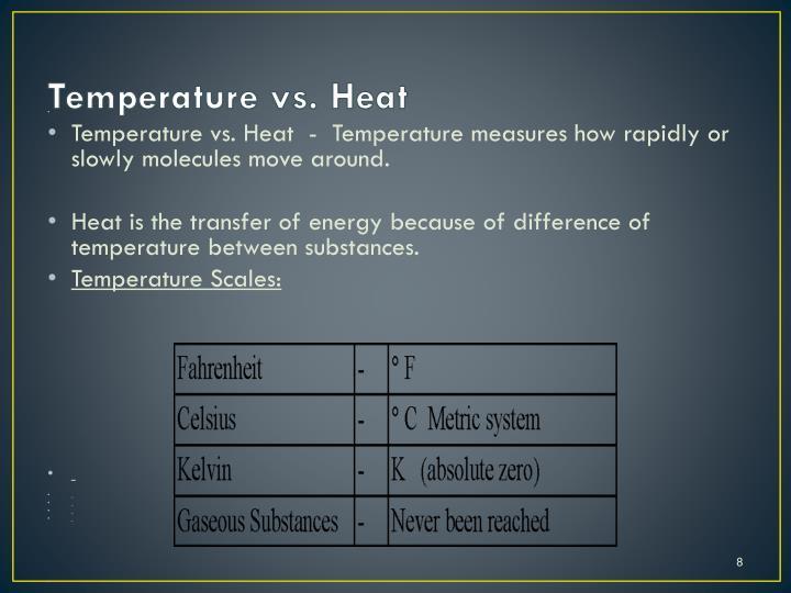 Temperature vs. Heat