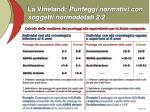 la vineland punteggi normativi con soggetti normodotati 2 2
