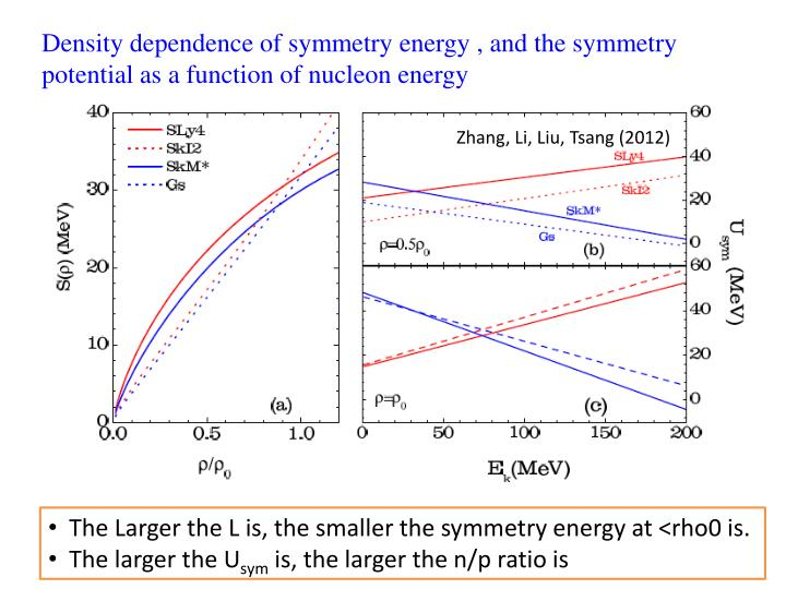 Density dependence of symmetry energy , and the symmetry potential as a function of nucleon energy