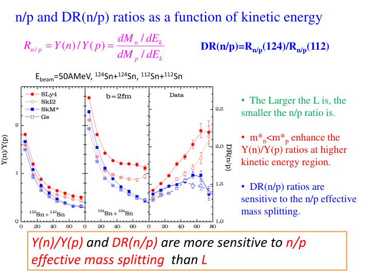 n/p and DR(n/p) ratios as a function of kinetic energy