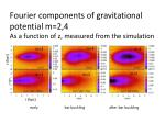 fourier components of gravitational potential m 2 4 as a function of z measured from the simulation