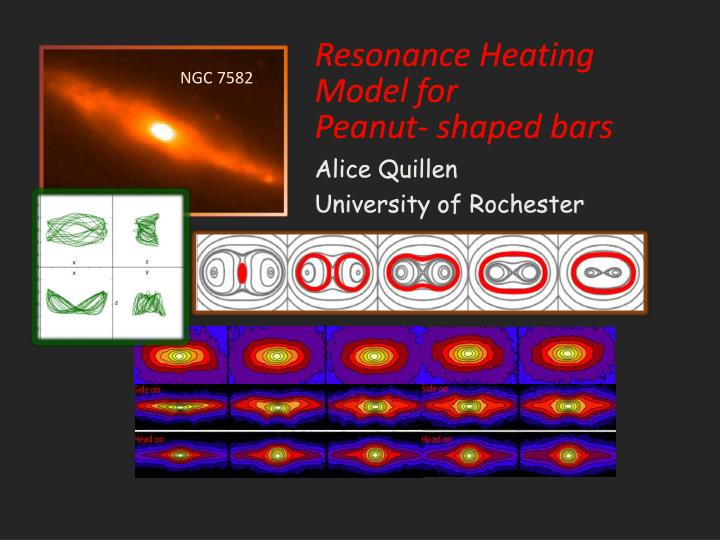 resonance heating model for peanut shaped bars n.