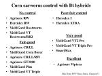 corn earworm control with bt hybrids