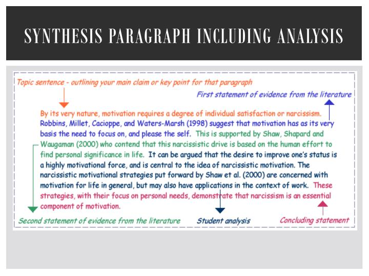 Synthesis Paragraph Including Analysis