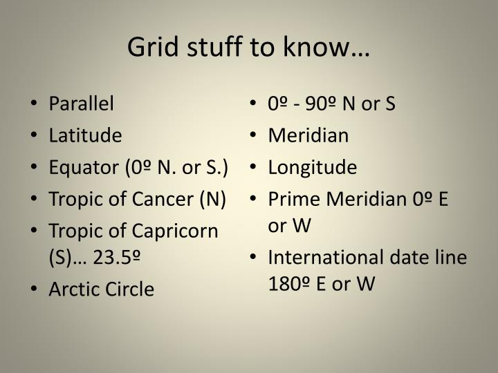 Grid stuff to know…
