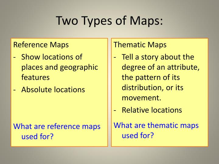 Reference Maps