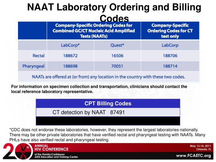 NAAT Laboratory Ordering and Billing Codes