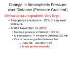 change in atmospheric pressure over distance pressure gradient