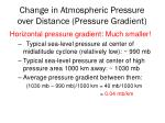 change in atmospheric pressure over distance pressure gradient1
