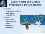 basic heating and cooling processes in the atmosphere1
