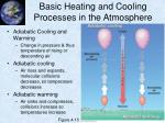 basic heating and cooling processes in the atmosphere6