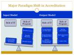 major paradigm shift in accreditation