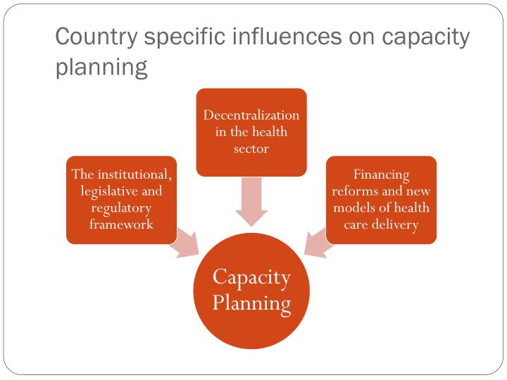 Country specific influences on capacity planning