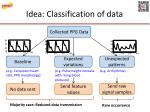 idea classification of data