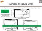 increased feature error
