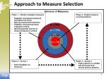 approach to measure selection