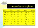 n compos s dans phases