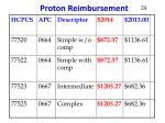 proton reimbursement