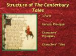 structure of the canterbury tales