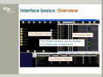 interface basics overview2