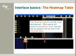 interface basics the heatmap table
