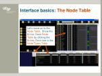 interface basics the node table