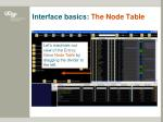 interface basics the node table1
