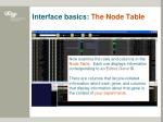interface basics the node table2