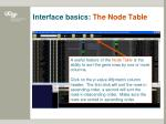 interface basics the node table3