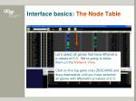 interface basics the node table4