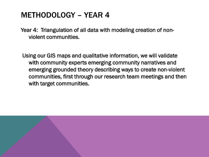 Methodology – year 4