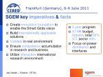 sgem key imperatives facts