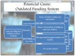 financial cause outdated funding system