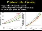 predicted role of forests
