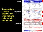 temperature change predicted in latitude band deforestation simulations