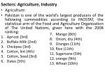 sectors agriculture industry