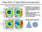 polar plot 17 sept 2010 hurricane karl